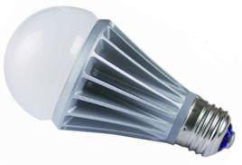 Светодиодные бытовые лампы